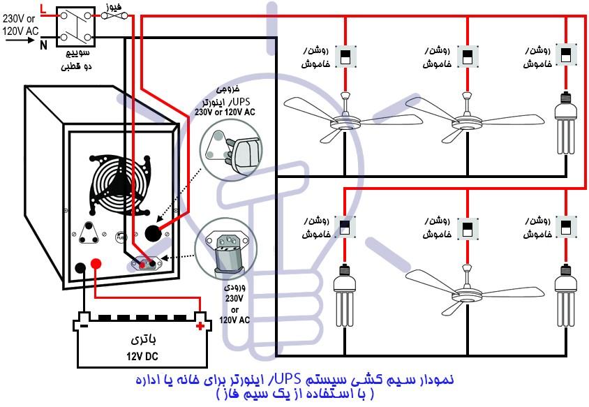 سیم کشی UPS / اینورتر با یک سیم فاز فرعی