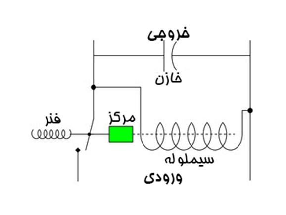 ولتاژاستابلایزر