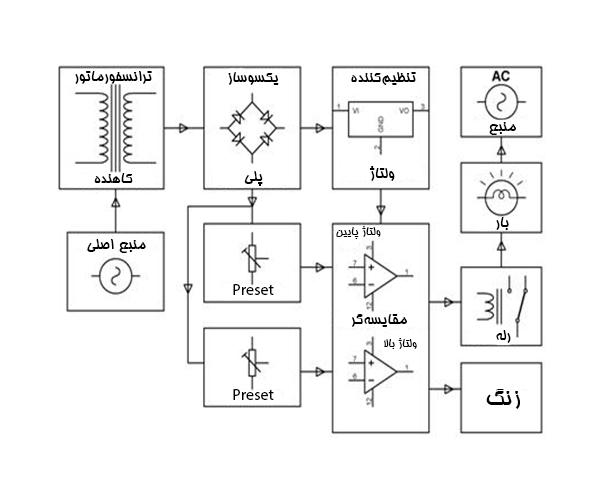 مدار حفاظت اضافه ولتاژ و زیر ولتاژ