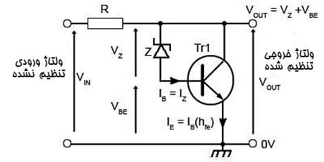 ولتاژ رگولاتور